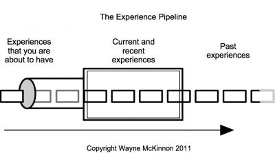 Experience pipeline